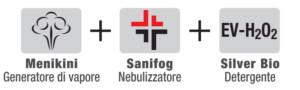 Sanifog